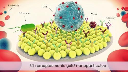 3D Nanoplasmonic